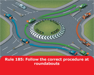 Highway Code Roundabout Diagram